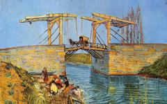 Van Gogh's Langlois Bridge (1888)